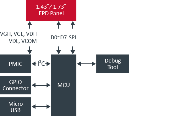 SILK 1.43_1.73 block diagram