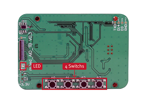 Raspberry Pi driving board function
