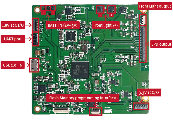 CONCERTO driving board function